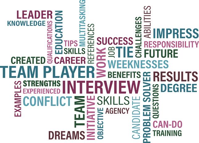 A word cloud of skills