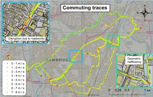 Map of Commuting Traces