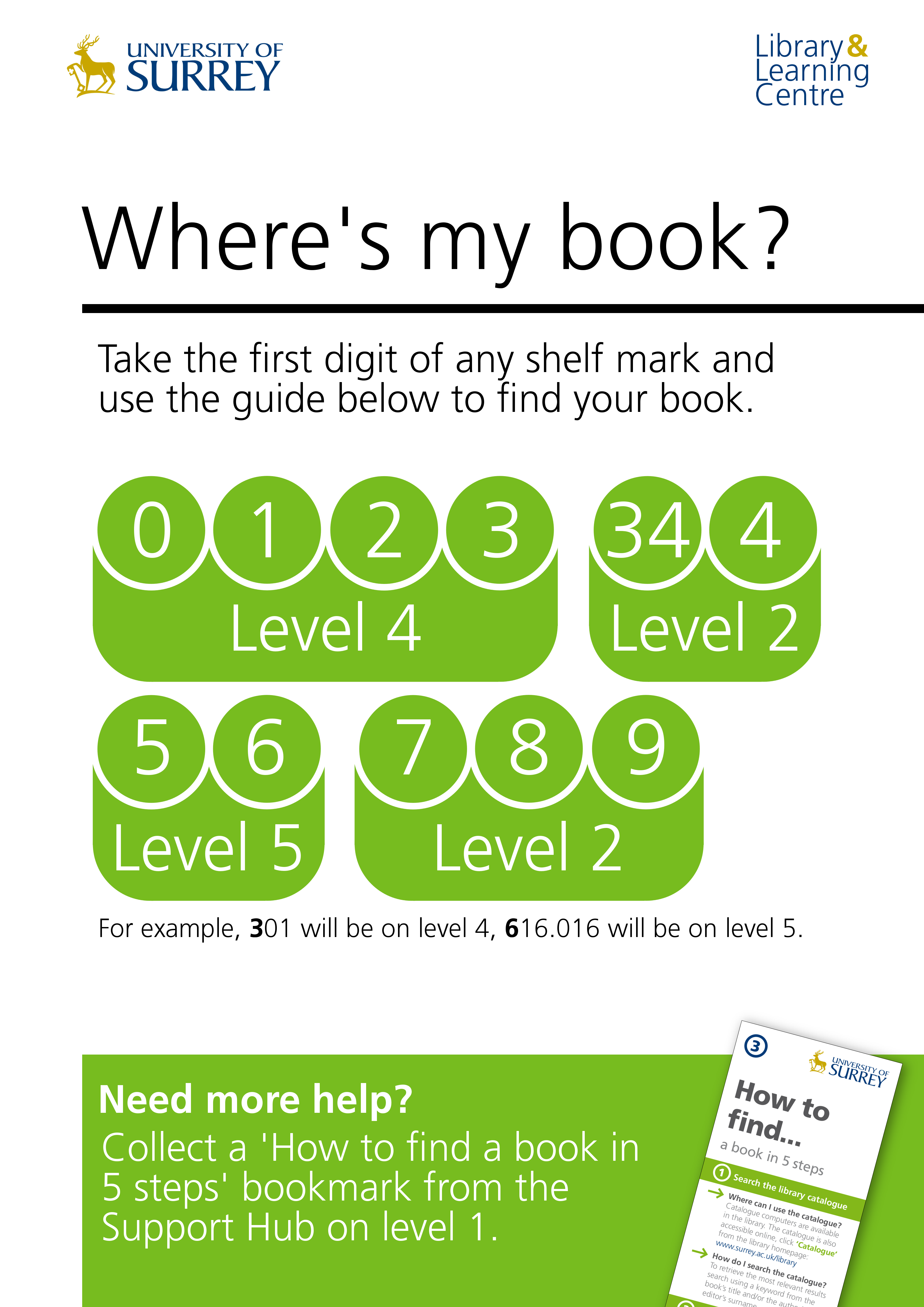 How to find a book poster_compressed