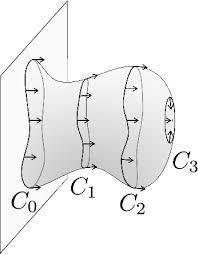 Yangian-symmetry