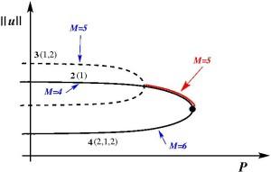 Web-Figure-17c